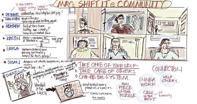 SHIFT-IT eCommunity, May 2019